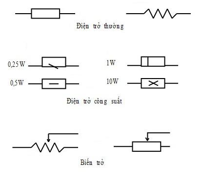 Ký hiệu điện trở trong mạch điện